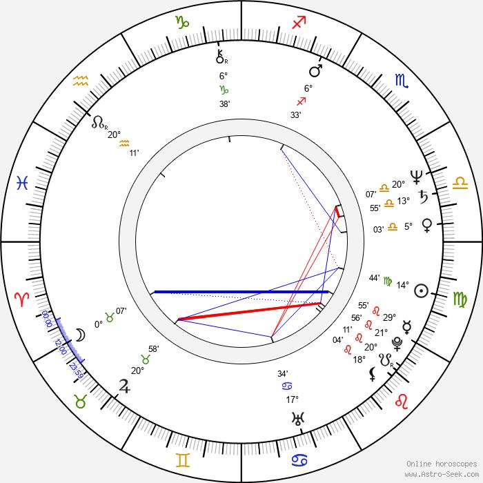 Susan Blakely - Birth horoscope chart