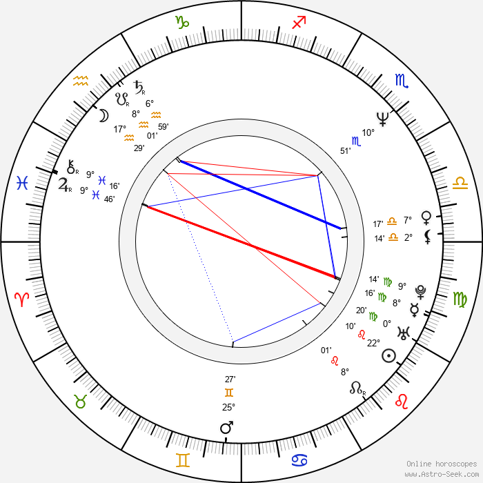 Susan Fales-Hill - Birth horoscope chart