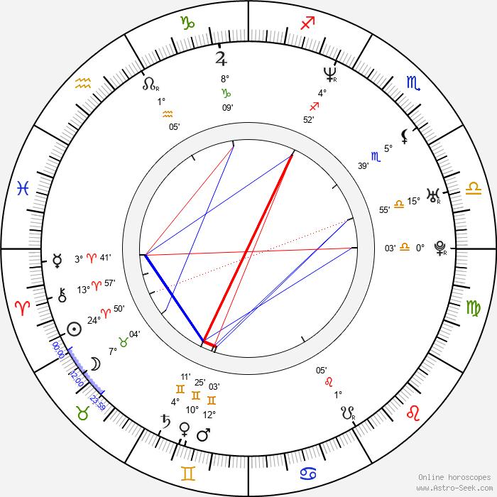 Susan Featherly - Birth horoscope chart