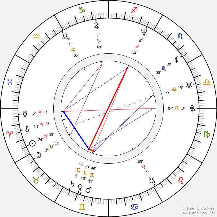 Susan Featherly - Birth horoscope chart