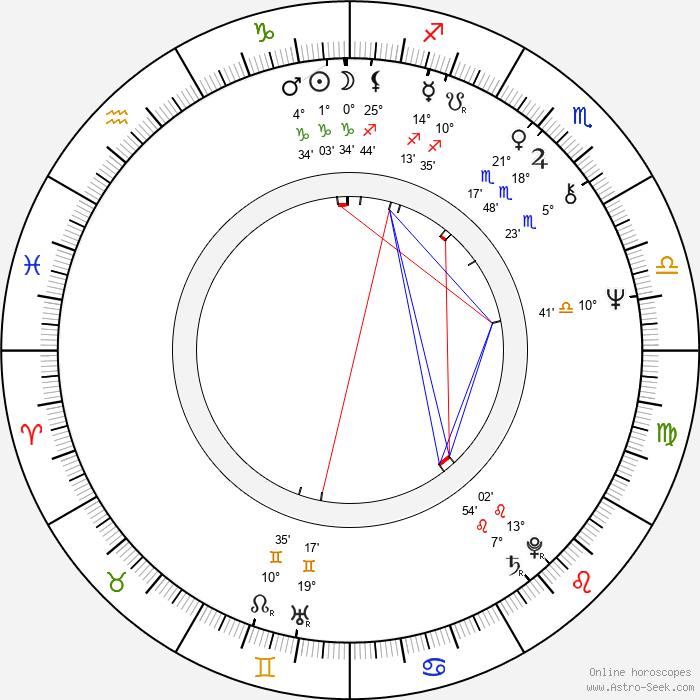 Susan Lucci - Birth horoscope chart