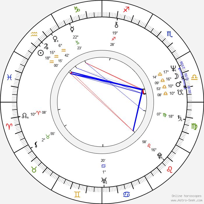 Susan Taslimi - Birth horoscope chart