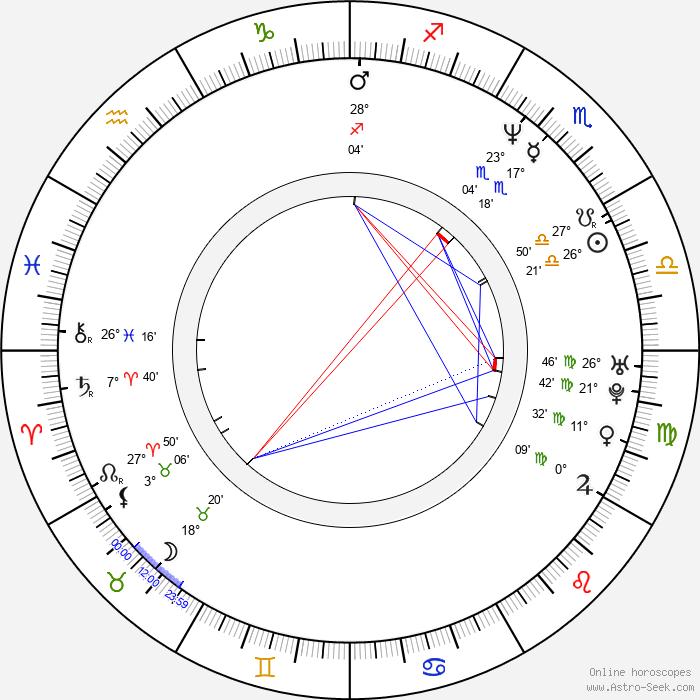 Susan Tully - Birth horoscope chart