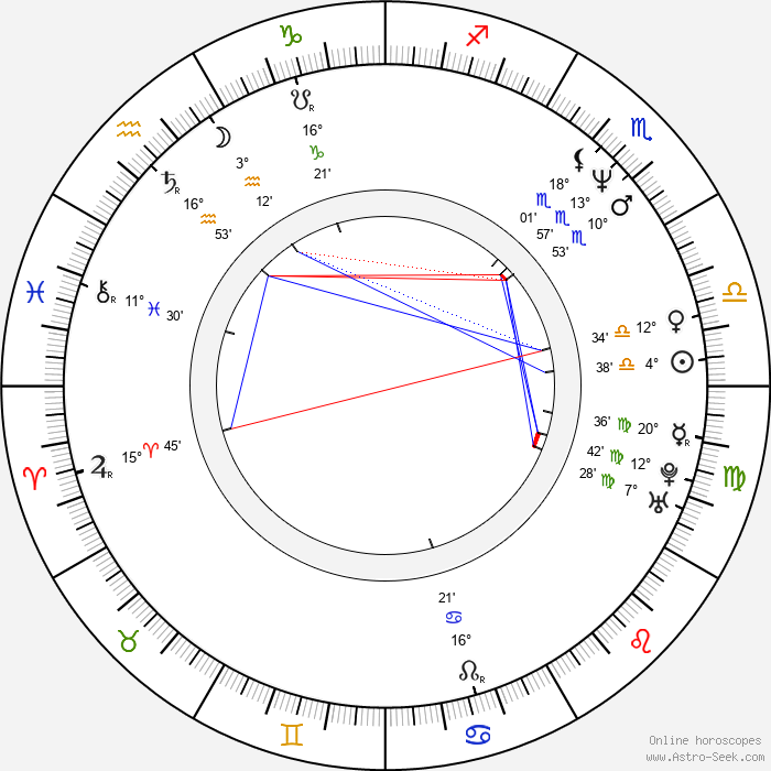 Susan Walters - Birth horoscope chart