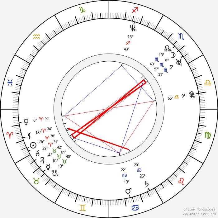Susan Ward - Birth horoscope chart