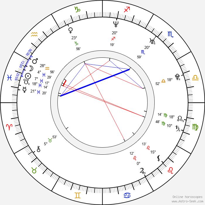 Susana Diazayas - Birth horoscope chart