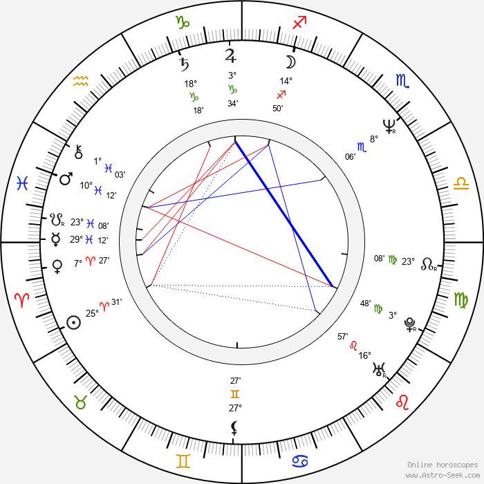 Susanne Bier - Birth horoscope chart