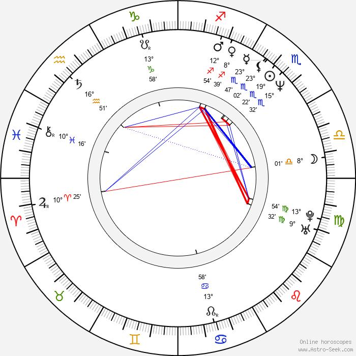 Susumu Terajima - Birth horoscope chart