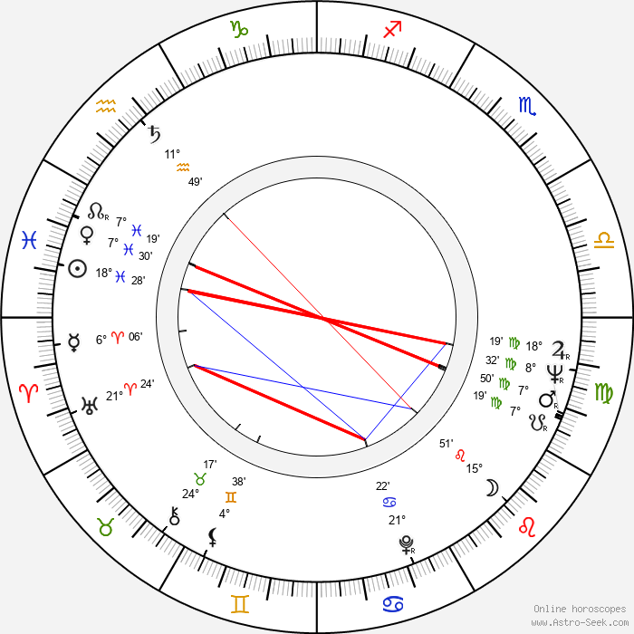 Suzana Faíni - Birth horoscope chart