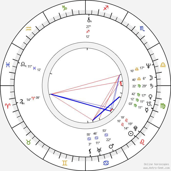 Suzanne Bertish - Birth horoscope chart