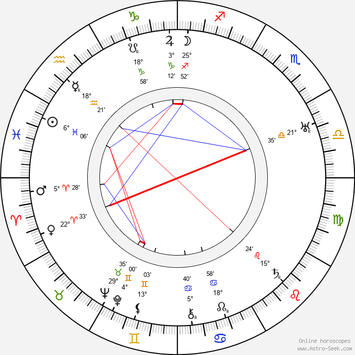 Suzanne Bianchetti - Birth horoscope chart