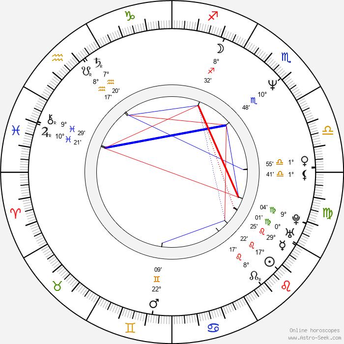 Suzanne Collins - Birth horoscope chart