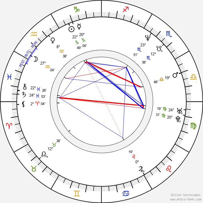 Suzanne Cryer - Birth horoscope chart