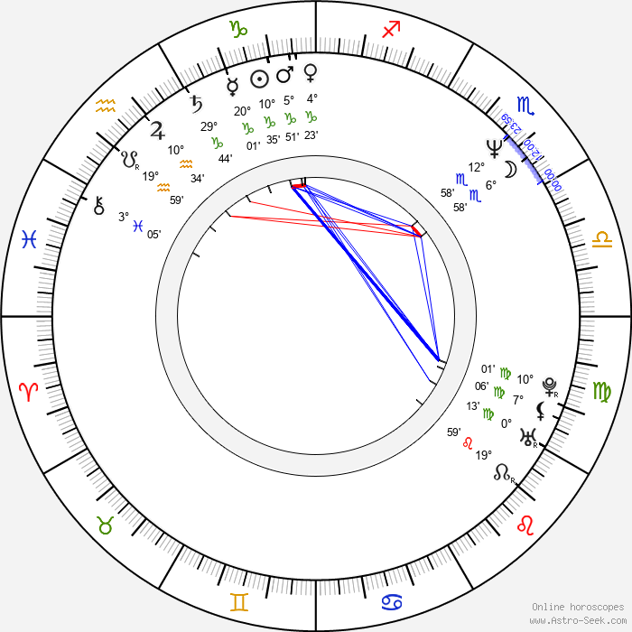 Suzanne Toase - Birth horoscope chart