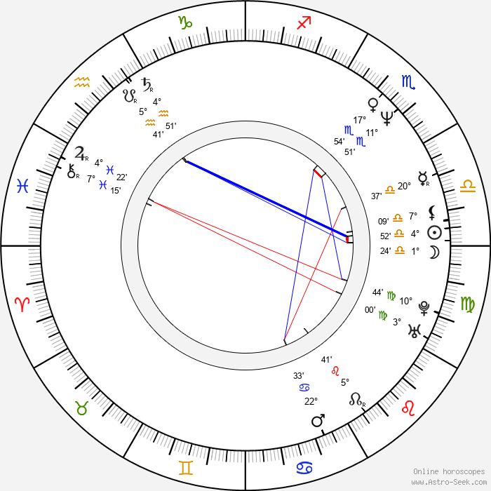 Suzanne Whang - Birth horoscope chart
