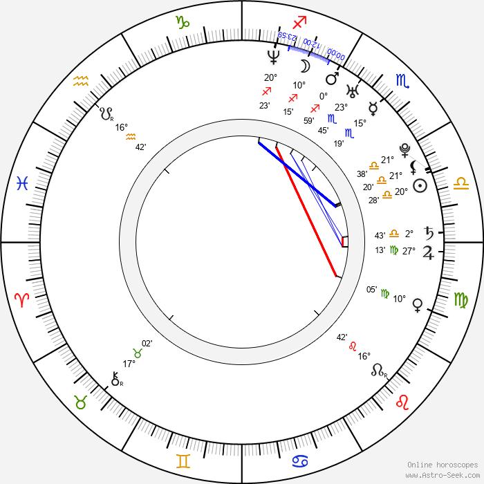 Suzie Pollard - Birth horoscope chart