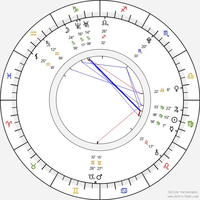 Suzuka Morita - Birth horoscope chart