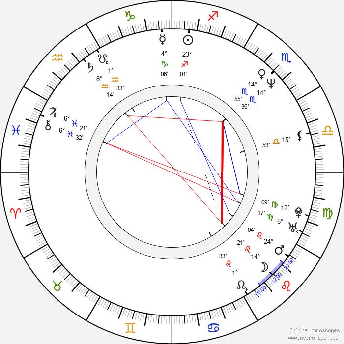 Suzuki Matsuo - Birth horoscope chart