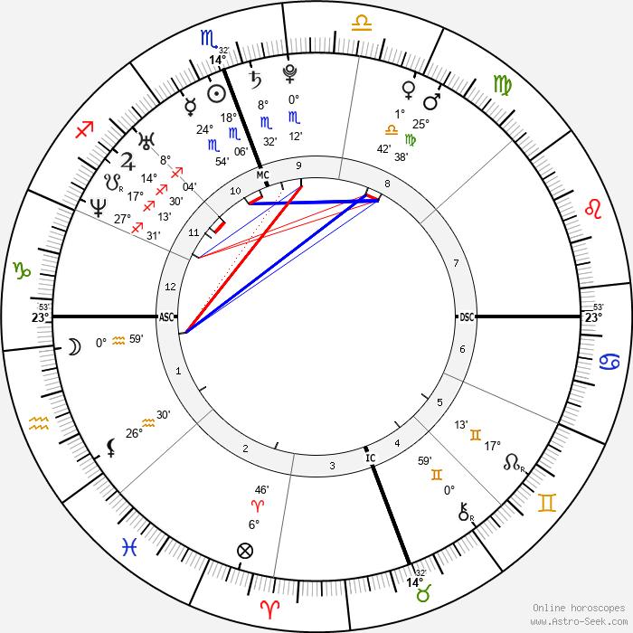 Suzuki Tatsuhisa - Birth horoscope chart