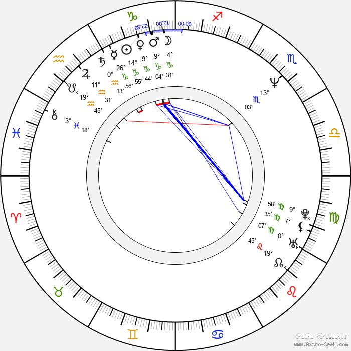 Suzy Amis - Birth horoscope chart