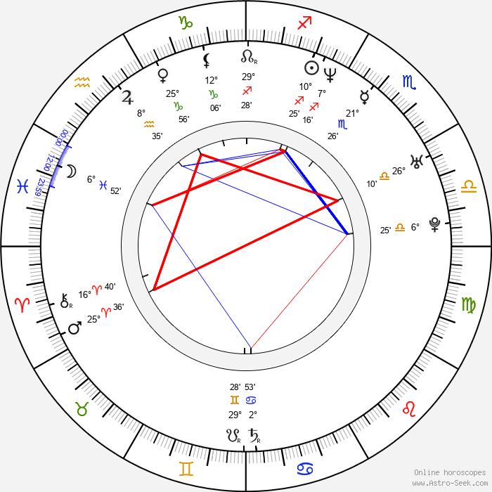 Suzy Nakamura - Birth horoscope chart