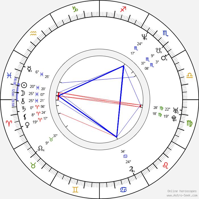 Suzy Rêgo - Birth horoscope chart