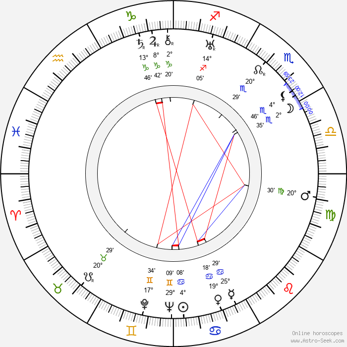 Suzy Vernon - Birth horoscope chart