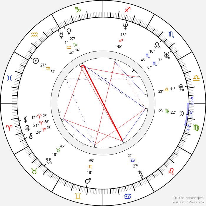 Svein Berge - Birth horoscope chart