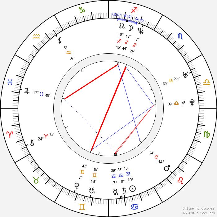 Sven Thiemann - Birth horoscope chart
