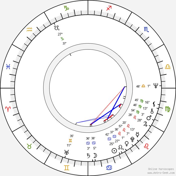 Sverre Anker Ousdal - Birth horoscope chart