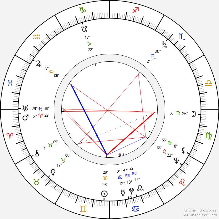 Sverre Stenersen - Birth horoscope chart
