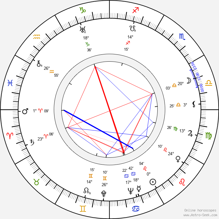 Sydney Bromley - Birth horoscope chart