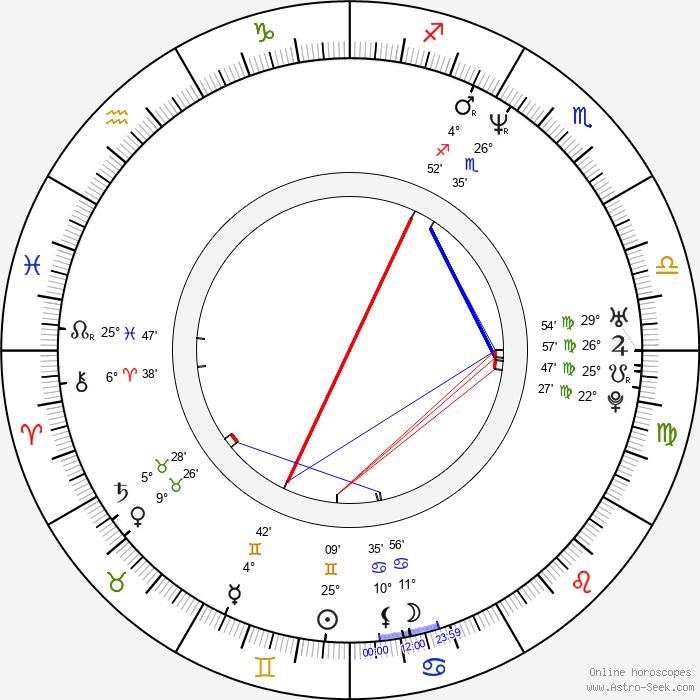 Sylva Schneiderová - Birth horoscope chart