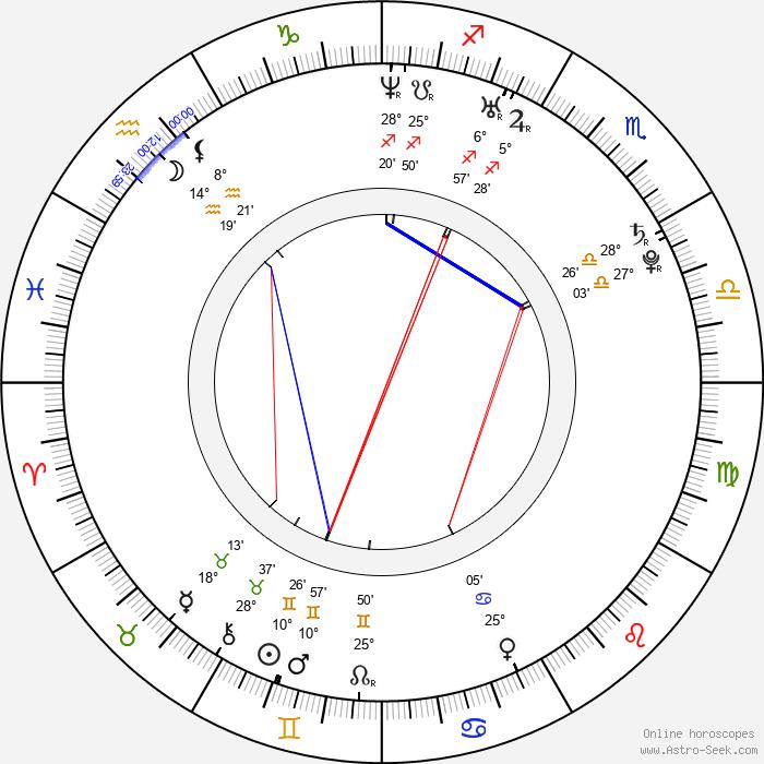Sylvia Hoeks - Birth horoscope chart