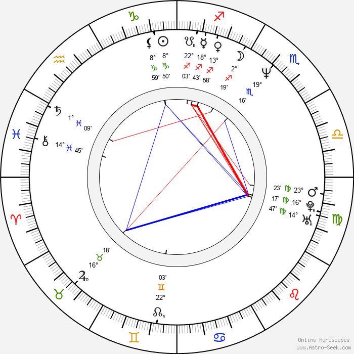 Sylvie Moreau - Birth horoscope chart
