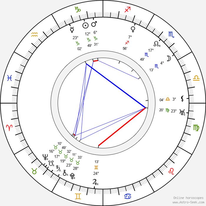 Sylvie - Birth horoscope chart