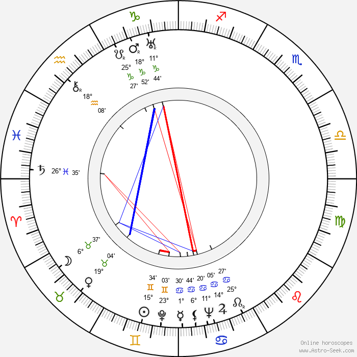 T. E. B. Clarke - Birth horoscope chart