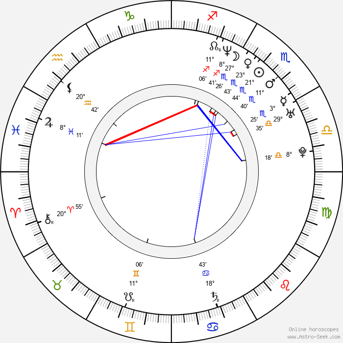T. J. Shanks - Birth horoscope chart