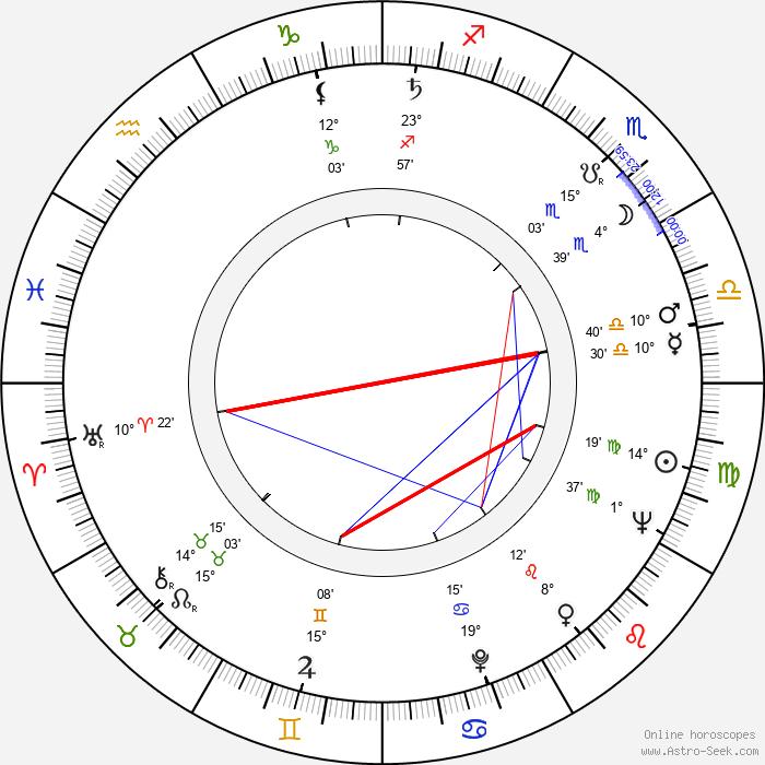 T. P. McKenna - Birth horoscope chart
