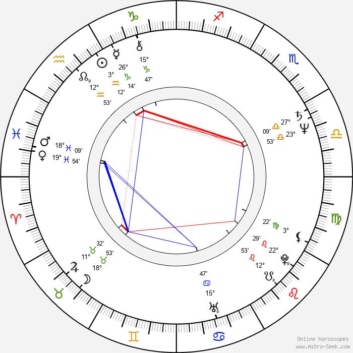 T. S. Nagabharana - Birth horoscope chart