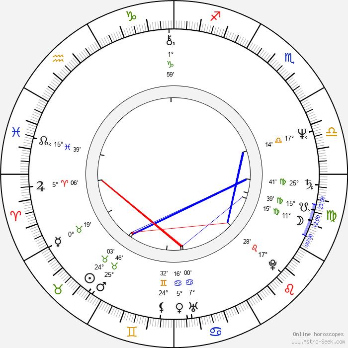 Taaffe O'Connell - Birth horoscope chart