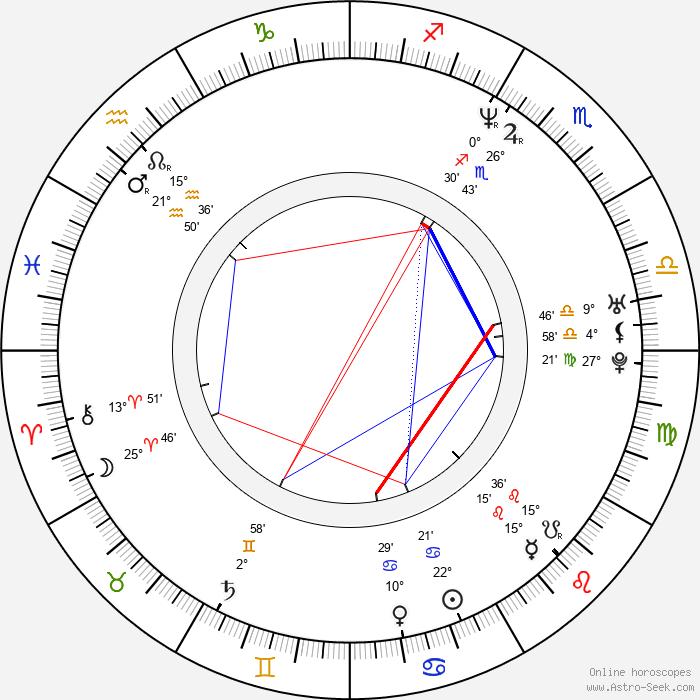 Taavi Eelmaa - Birth horoscope chart