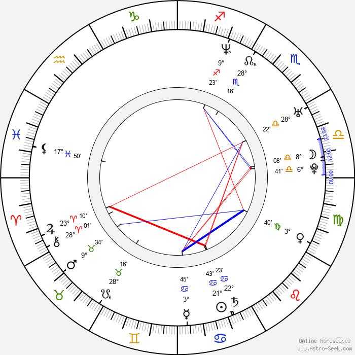 Taboo - Birth horoscope chart