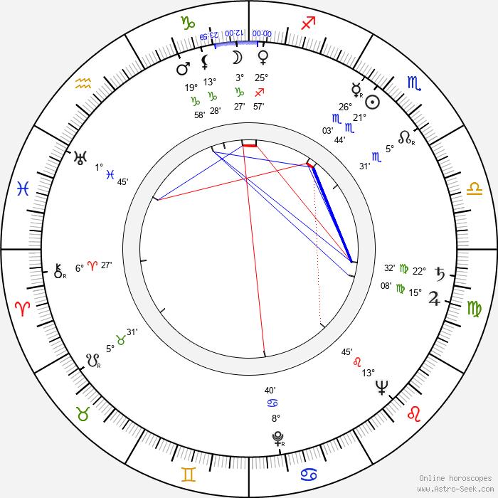Tadeusz Schmidt - Birth horoscope chart