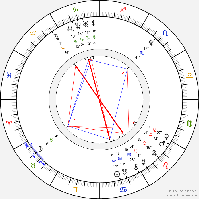 Tae-joon Choi - Birth horoscope chart