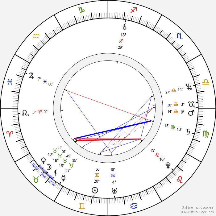 Tahir Niksic - Birth horoscope chart