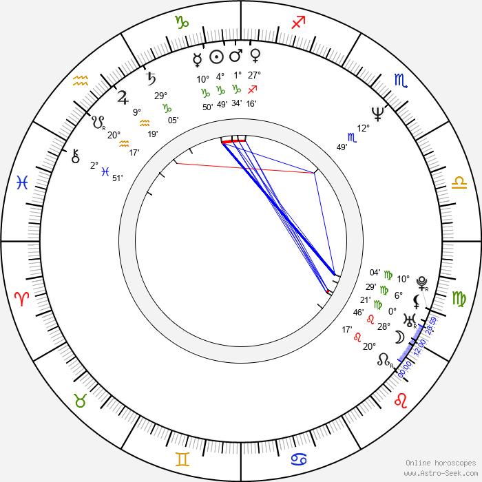 Tahnee Welch - Birth horoscope chart