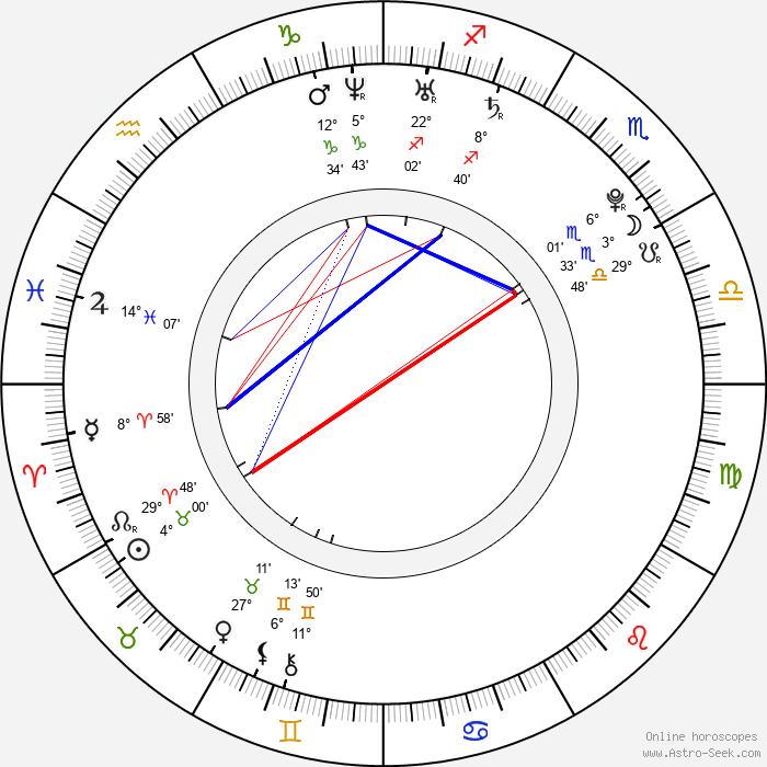 Tahyna Tozzi - Birth horoscope chart