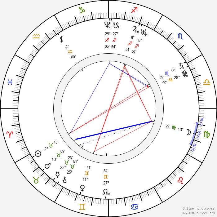 Taio Cruz - Birth horoscope chart