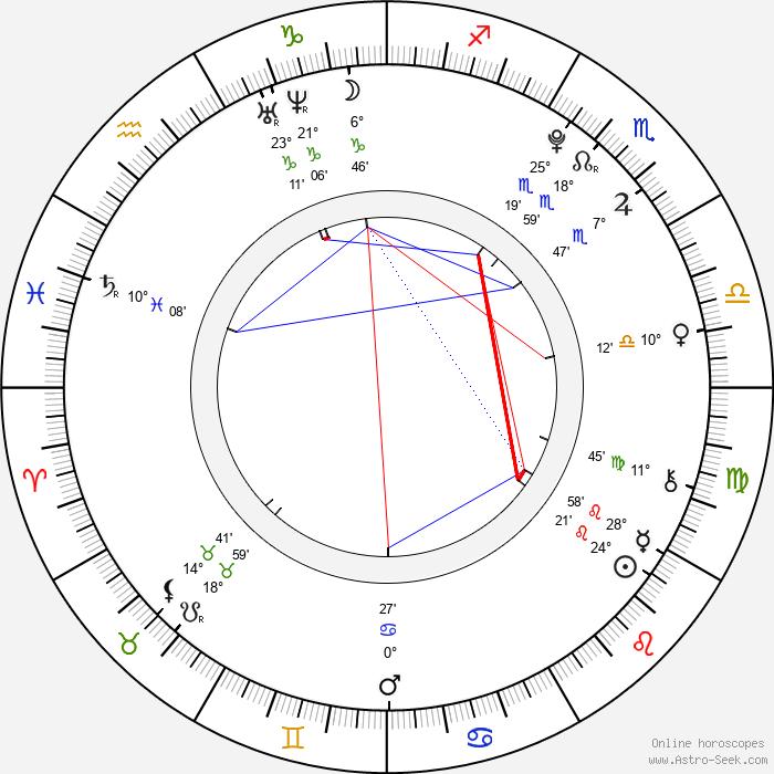 Taissa Farmiga - Birth horoscope chart